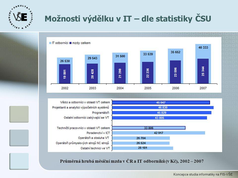 Koncepce studia informatiky na FIS-VŠE Možnosti výdělku v IT – dle statistiky ČSU Průměrná hrubá měsíční mzda v ČR a IT odborníků (v Kč), 2002 – 2007