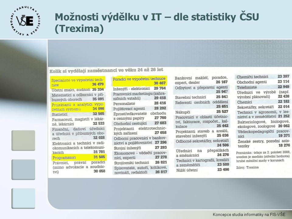 Koncepce studia informatiky na FIS-VŠE Možnosti výdělku v IT – dle statistiky ČSU (Trexima)