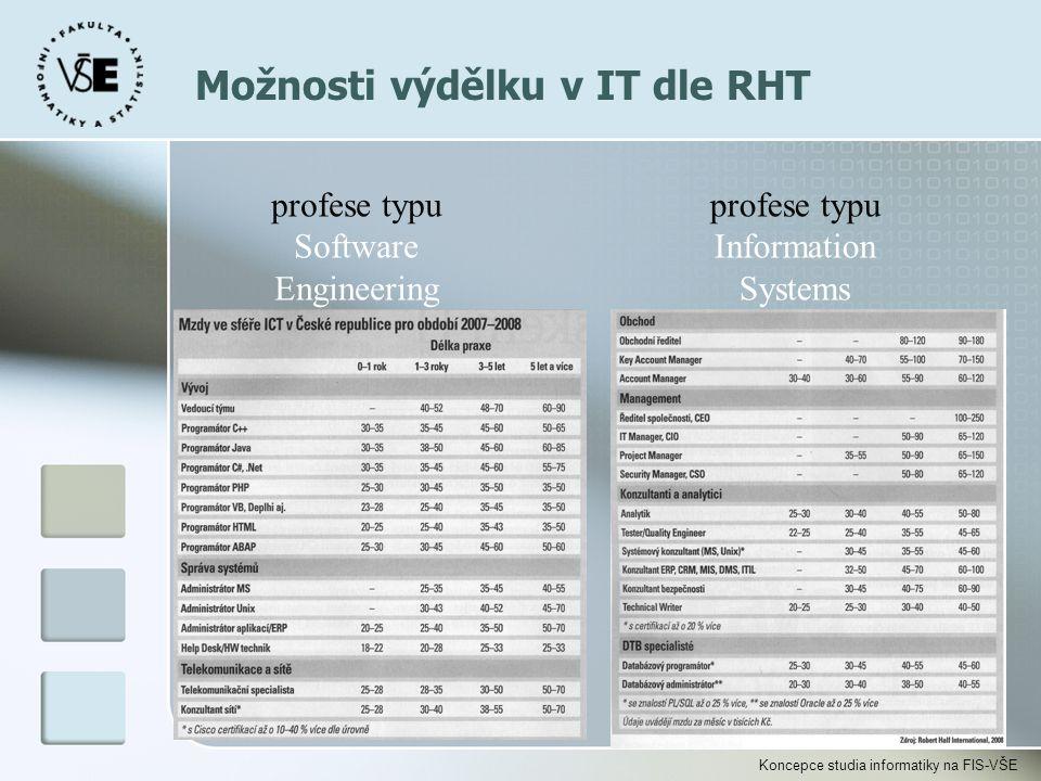 Koncepce studia informatiky na FIS-VŠE Možnosti výdělku v IT dle RHT profese typu Software Engineering profese typu Information Systems