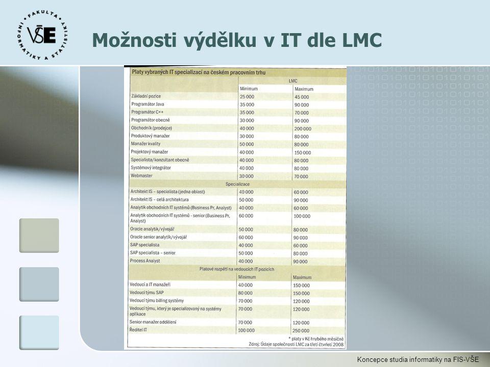 Koncepce studia informatiky na FIS-VŠE Možnosti výdělku v IT dle LMC