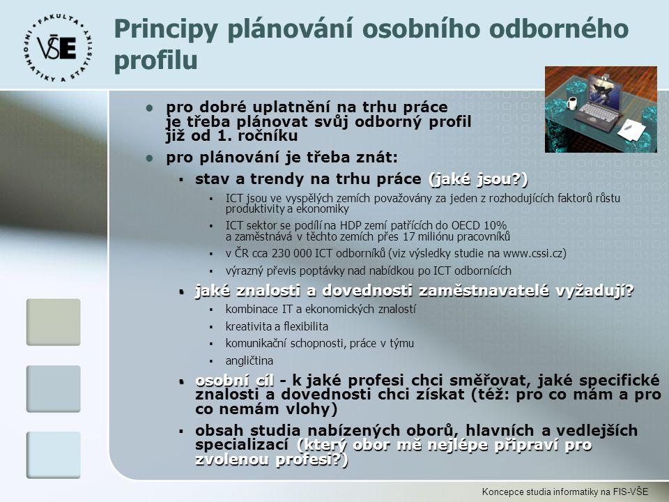 Koncepce studia informatiky na FIS-VŠE l pro dobré uplatnění na trhu práce je třeba plánovat svůj odborný profil již od 1. ročníku l pro plánování je