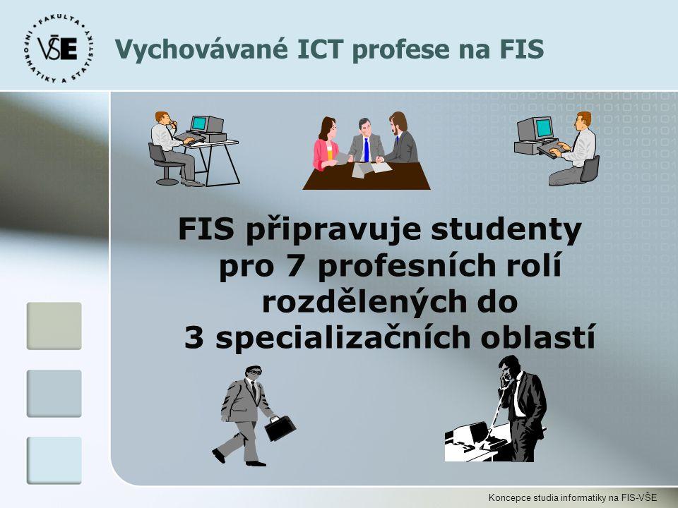 Koncepce studia informatiky na FIS-VŠE FIS připravuje studenty pro 7 profesních rolí rozdělených do 3 specializačních oblastí Vychovávané ICT profese
