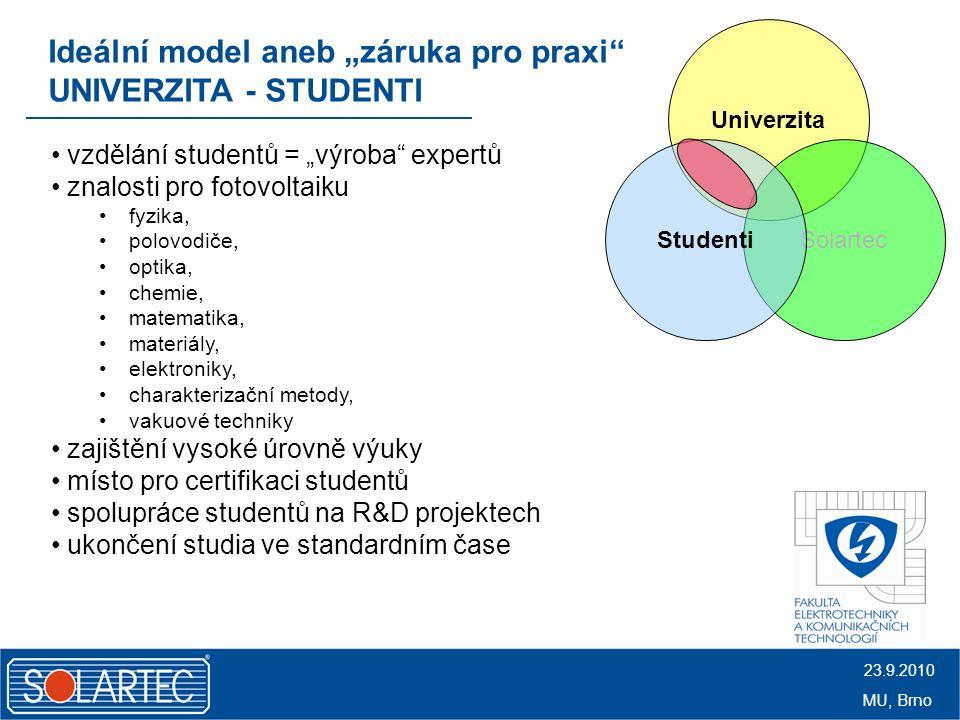 """Ideální stav aneb """"záruka pro studenta? UNIVERZITA - SOLARTEC University Company Students příprava vysoce kvalifikovaných odborníků (zlepšování technologií ve FV) vymezení témat studentských prací poskytování aktuálních témat ze současné praxe tvorba společných projektů a grantů (např."""