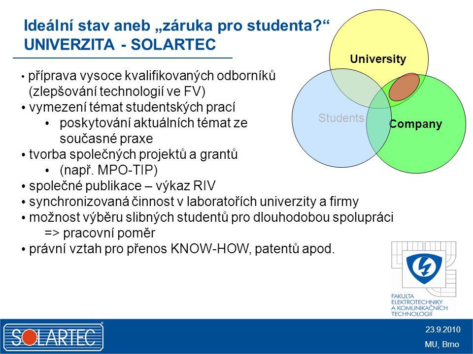 """Ideální stav aneb """"záruka pro studenta UNIVERZITA - SOLARTEC University Company Students příprava vysoce kvalifikovaných odborníků (zlepšování technologií ve FV) vymezení témat studentských prací poskytování aktuálních témat ze současné praxe tvorba společných projektů a grantů (např."""