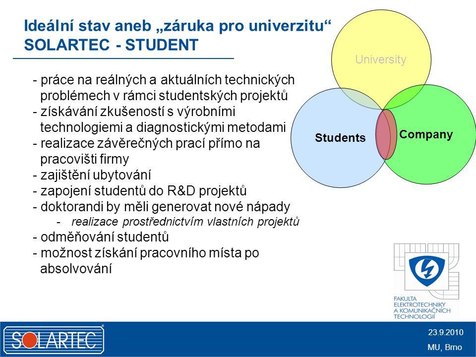 """Ideální stav aneb """"záruka pro univerzitu SOLARTEC - STUDENT University Company Students - práce na reálných a aktuálních technických problémech v rámci studentských projektů - získávání zkušeností s výrobními technologiemi a diagnostickými metodami - realizace závěrečných prací přímo na pracovišti firmy - zajištění ubytování - zapojení studentů do R&D projektů - doktorandi by měli generovat nové nápady -realizace prostřednictvím vlastních projektů - odměňování studentů - možnost získání pracovního místa po absolvování 23.9.2010 MU, Brno"""