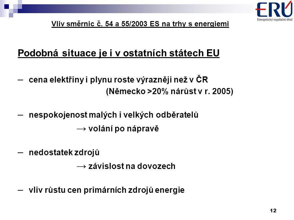 12 Vliv směrnic č.