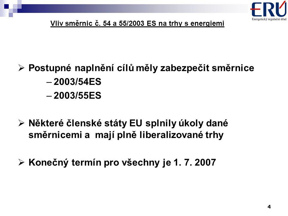 4 Vliv směrnic č.