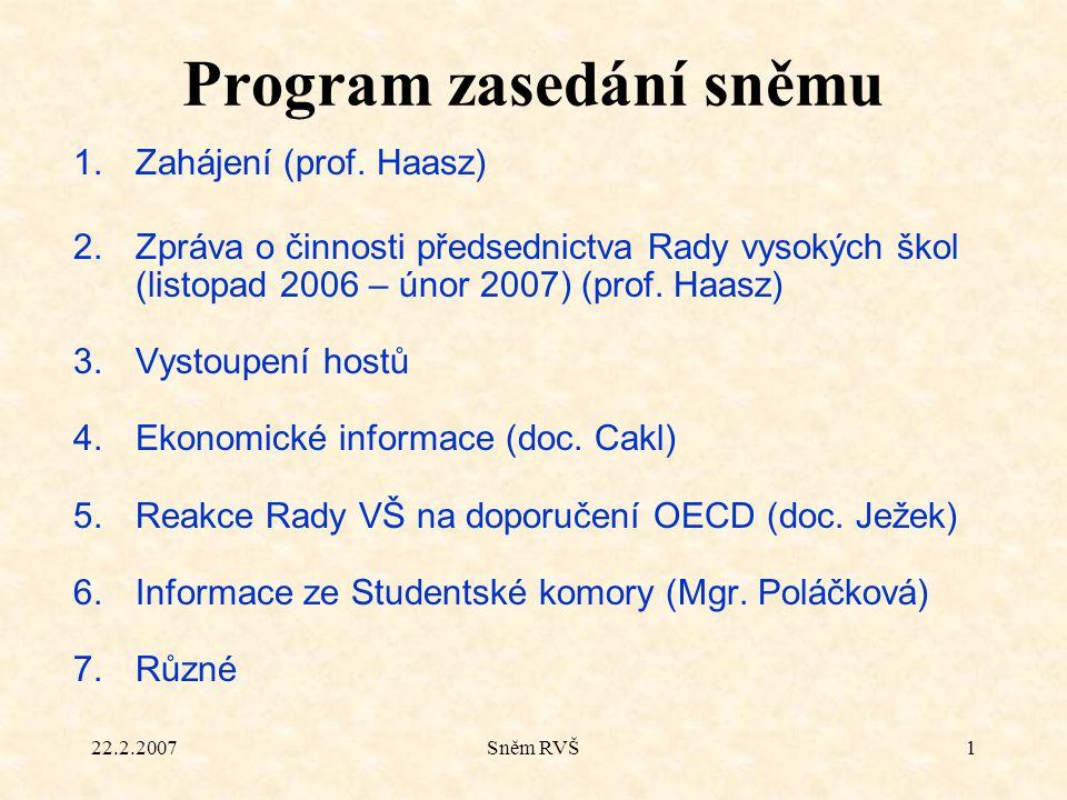 22.2.2007Sněm RVŠ1 Program zasedání sněmu 1.Zahájení (prof. Haasz) 2.Zpráva o činnosti předsednictva Rady vysokých škol (listopad 2006 – únor 2007) (p