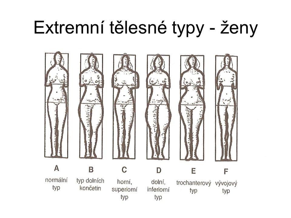 Extremní tělesné typy - ženy
