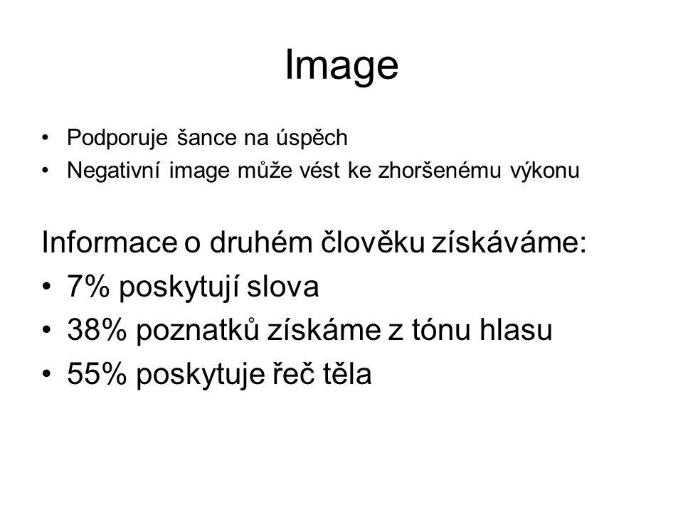 Image Podporuje šance na úspěch Negativní image může vést ke zhoršenému výkonu Informace o druhém člověku získáváme: 7% poskytují slova 38% poznatků získáme z tónu hlasu 55% poskytuje řeč těla