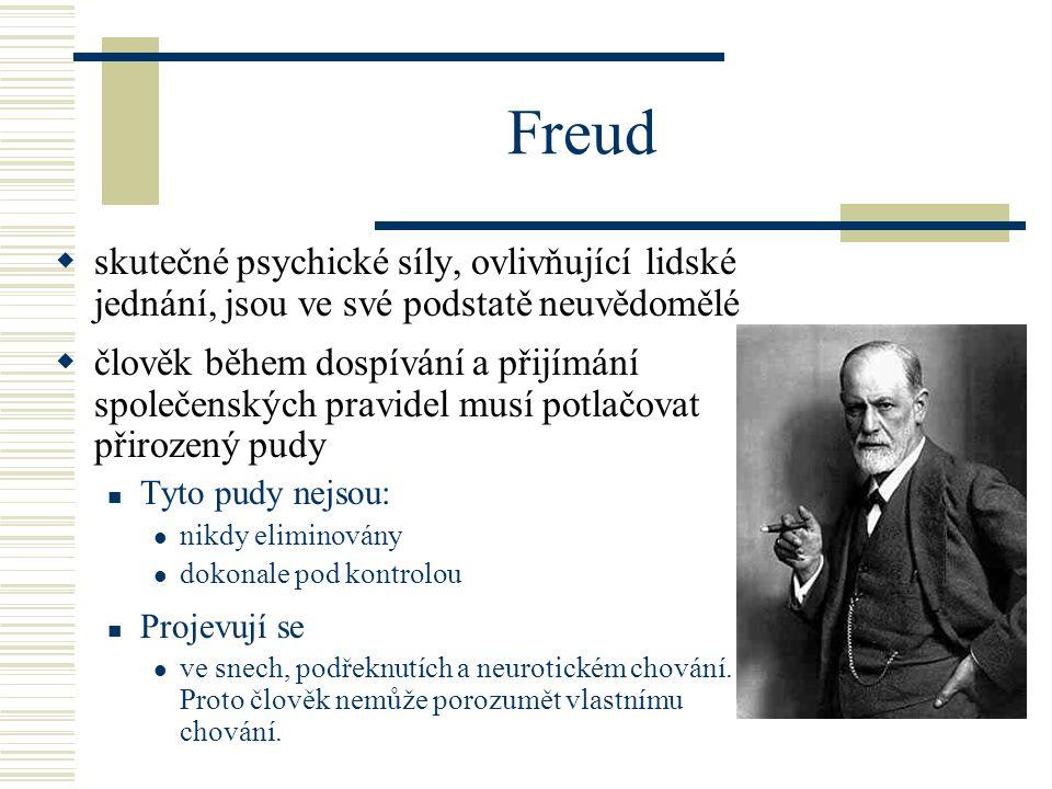 Freud  skutečné psychické síly, ovlivňující lidské jednání, jsou ve své podstatě neuvědomělé  člověk během dospívání a přijímání společenských pravidel musí potlačovat přirozený pudy Tyto pudy nejsou: nikdy eliminovány dokonale pod kontrolou Projevují se ve snech, podřeknutích a neurotickém chování.