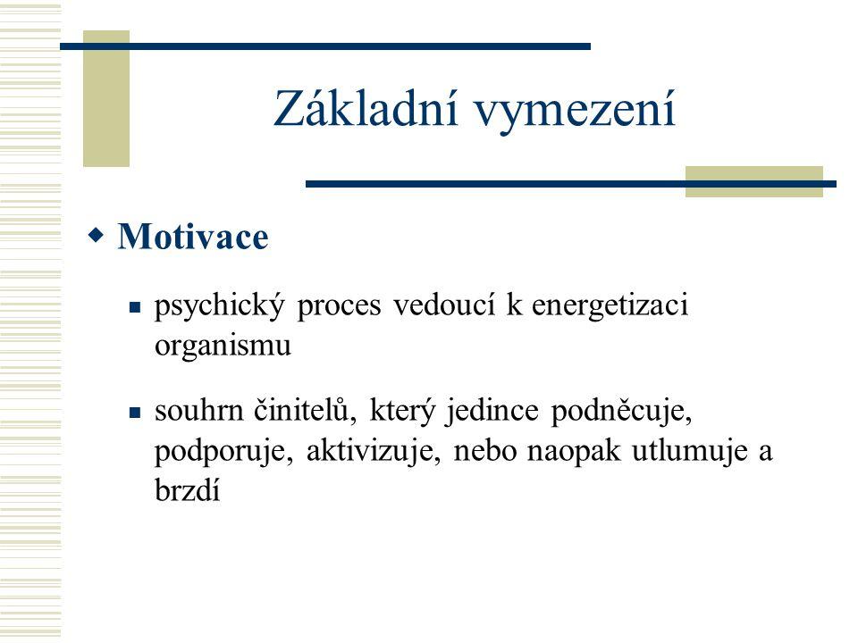 Základní vymezení  Motivace psychický proces vedoucí k energetizaci organismu souhrn činitelů, který jedince podněcuje, podporuje, aktivizuje, nebo naopak utlumuje a brzdí