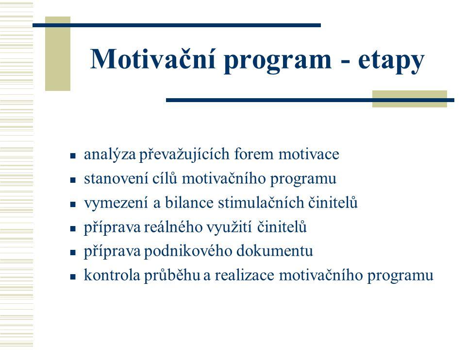 Motivační program - etapy analýza převažujících forem motivace stanovení cílů motivačního programu vymezení a bilance stimulačních činitelů příprava r