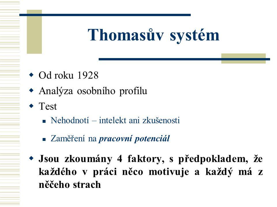 Thomasův systém  Od roku 1928  Analýza osobního profilu  Test Nehodnotí – intelekt ani zkušenosti Zaměření na pracovní potenciál  Jsou zkoumány 4