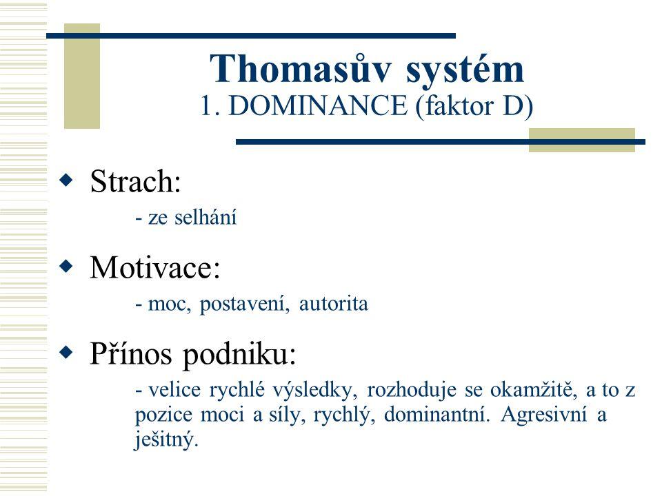 Thomasův systém 1. DOMINANCE (faktor D)  Strach: - ze selhání  Motivace: - moc, postavení, autorita  Přínos podniku: - velice rychlé výsledky, rozh