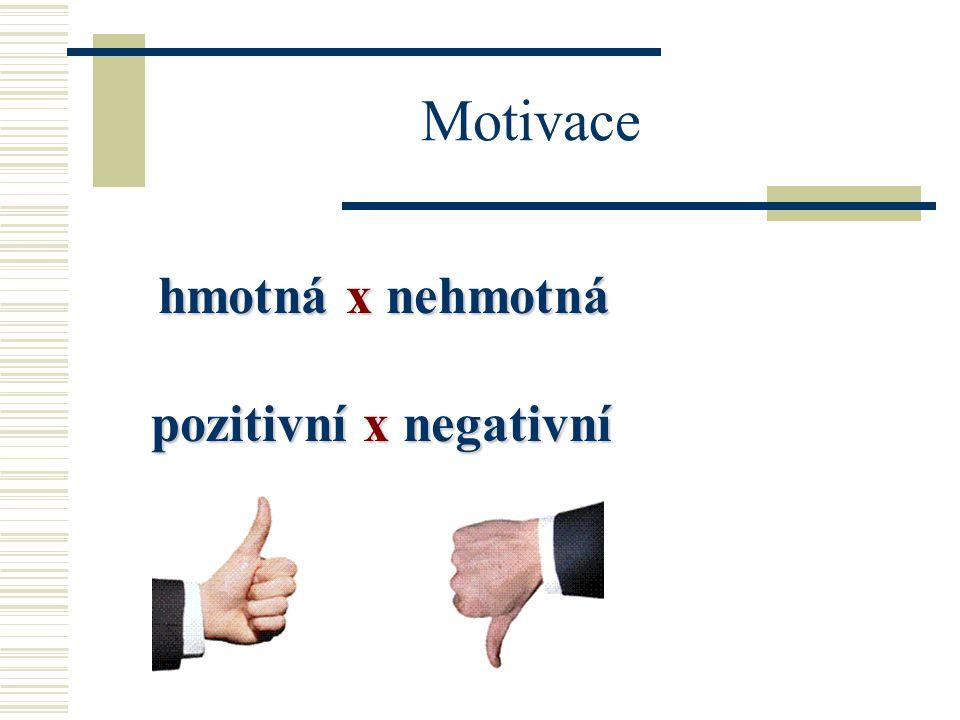Motivace NEHMOTNÁ Faktory ovlivňující pracovní výkon: zájem o práci (měla by zaměstnance bavit) dosažené pracovní výsledky a s tím související úspěch pozitivní mezilidské vztahy s nadřízenými i ostatními zaměstnanci míra stresu a úzkosti (měla by být vyrovnaná)  chybějící stres vede k rutině  nadměrný stres zaměstnance příliš psychicky vyčerpává
