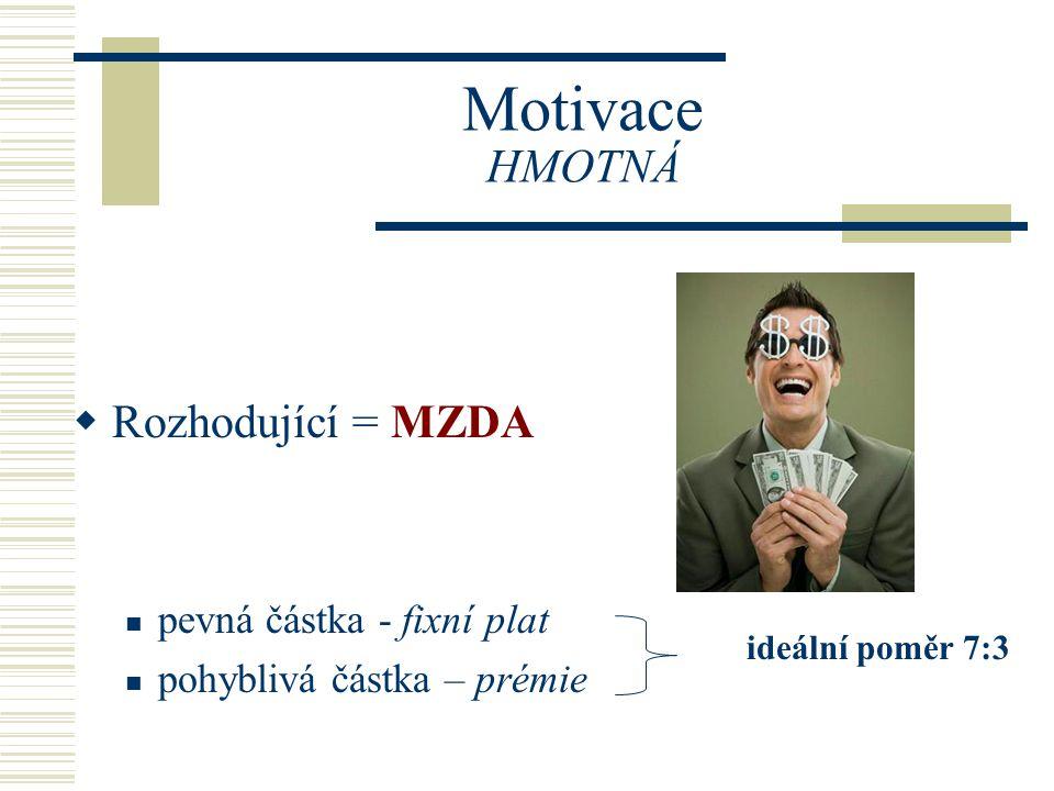Motivace HMOTNÁ  Rozhodující = MZDA pevná částka - fixní plat pohyblivá částka – prémie ideální poměr 7:3
