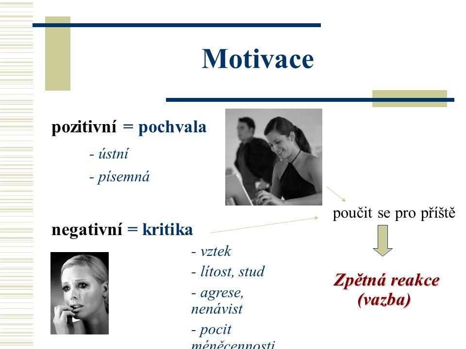 Motivace pozitivní = pochvala - ústní - písemná negativní = kritika - vztek - lítost, stud - agrese, nenávist - pocit méněcennosti … poučit se pro pří