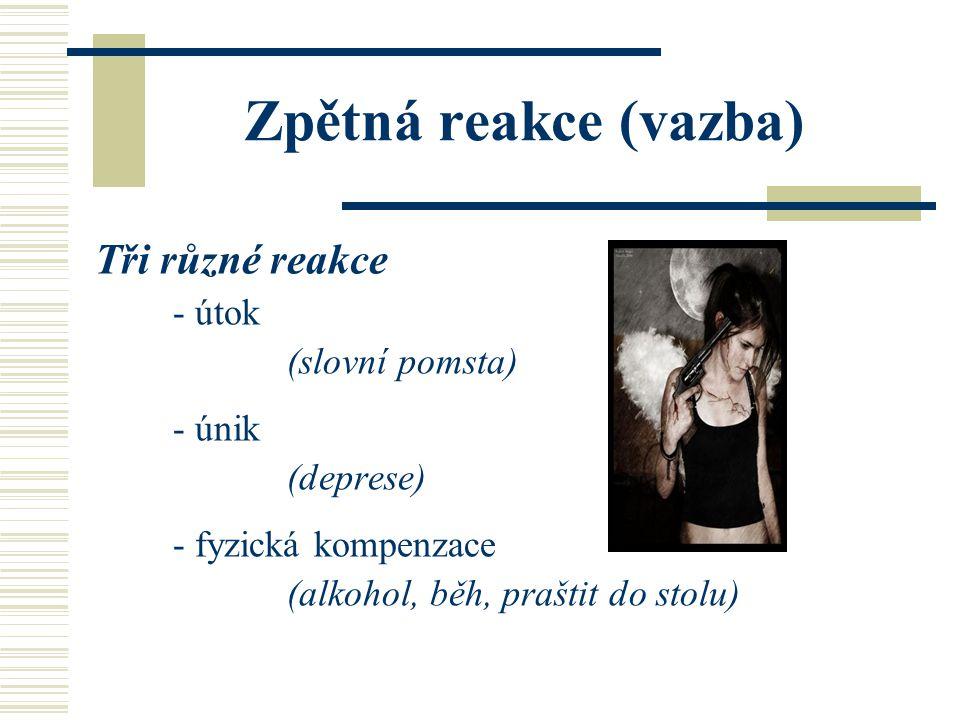 Zpětná reakce (vazba) Tři různé reakce - útok (slovní pomsta) - únik (deprese) - fyzická kompenzace (alkohol, běh, praštit do stolu)