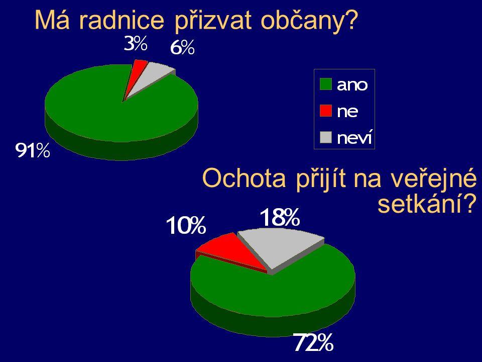 Má radnice přizvat občany Ochota přijít na veřejné setkání