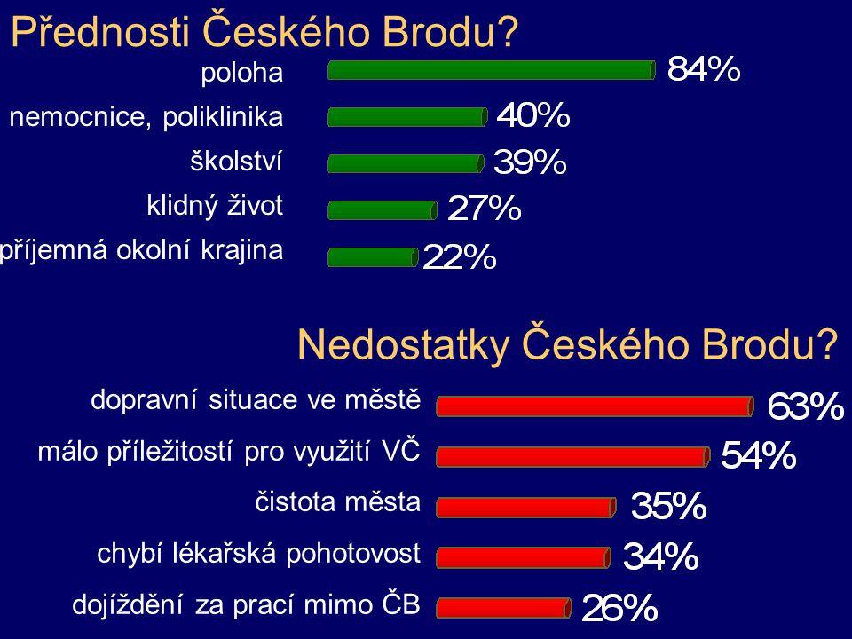 Přednosti Českého Brodu.