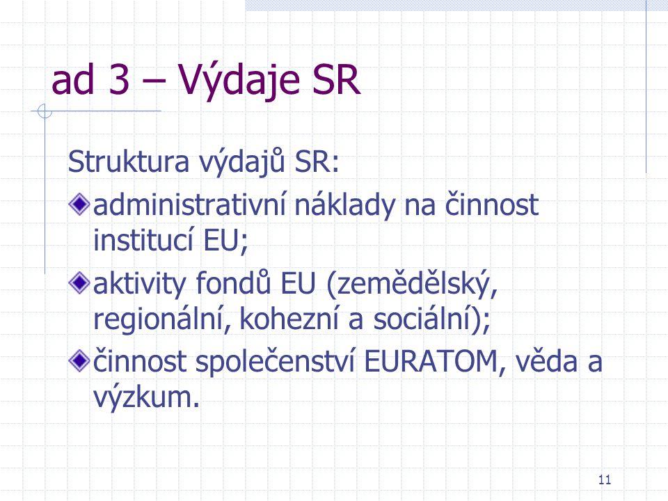 11 ad 3 – Výdaje SR Struktura výdajů SR: administrativní náklady na činnost institucí EU; aktivity fondů EU (zemědělský, regionální, kohezní a sociální); činnost společenství EURATOM, věda a výzkum.