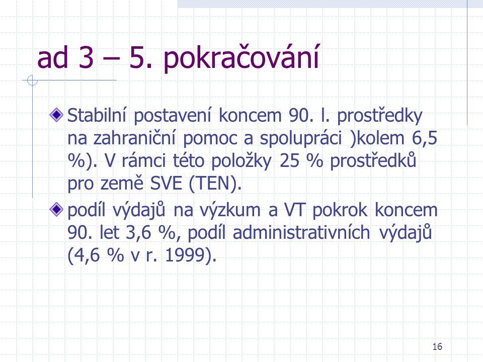 16 ad 3 – 5. pokračování Stabilní postavení koncem 90.