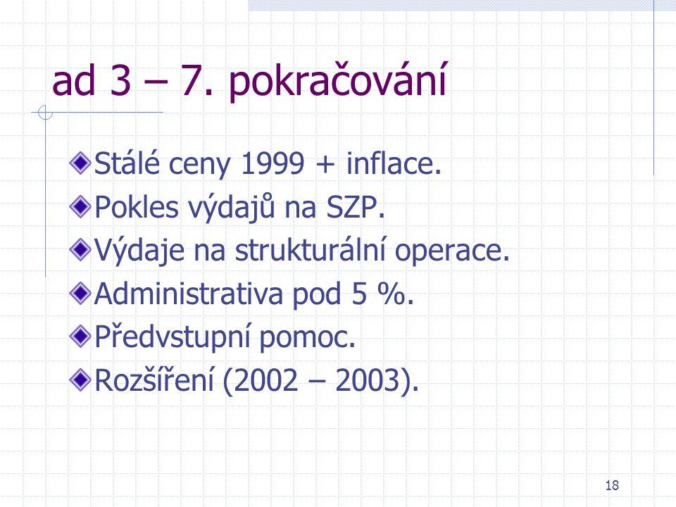 18 ad 3 – 7. pokračování Stálé ceny 1999 + inflace.