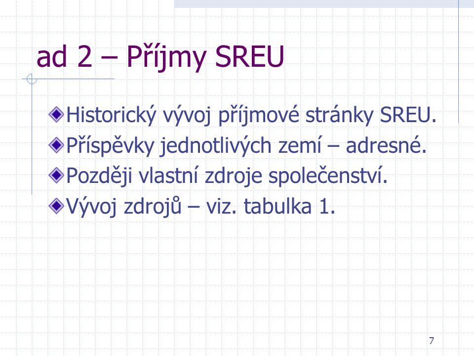 7 ad 2 – Příjmy SREU Historický vývoj příjmové stránky SREU.
