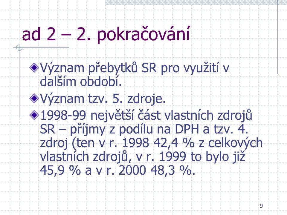 9 ad 2 – 2. pokračování Význam přebytků SR pro využití v dalším období.