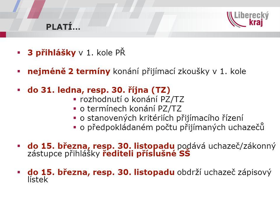 PLATÍ…  3 přihlášky v 1. kole PŘ  nejméně 2 termíny konání přijímací zkoušky v 1.
