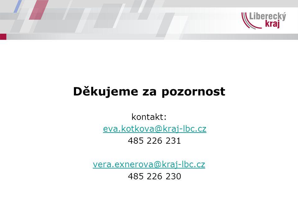 Děkujeme za pozornost kontakt: eva.kotkova@kraj-lbc.cz 485 226 231 vera.exnerova@kraj-lbc.cz 485 226 230