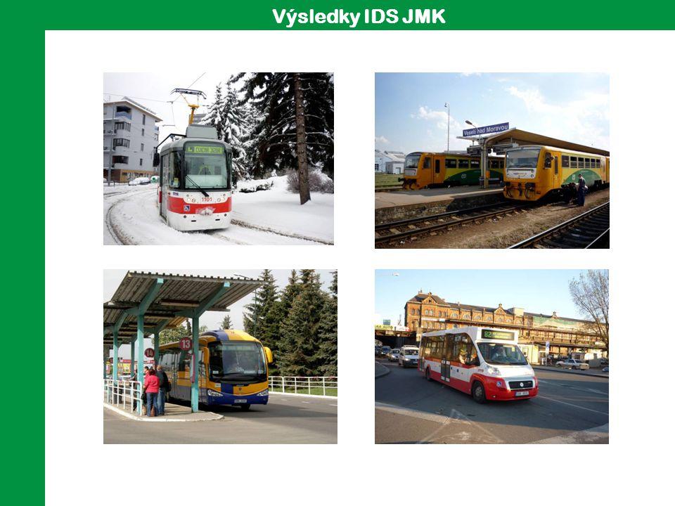 Integrovaný dopravní systém Jihomoravského kraje (IDS JMK) v současné době působí na 76% území kraje, obsluhuje 76% jeho obcí, v nichž žije 91 % obyvatel kraje.