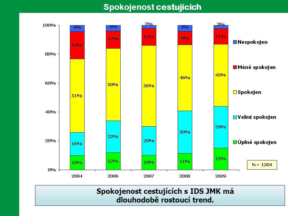  KORDIS JMK využívá fondů EU pro získání dalších zdrojů.