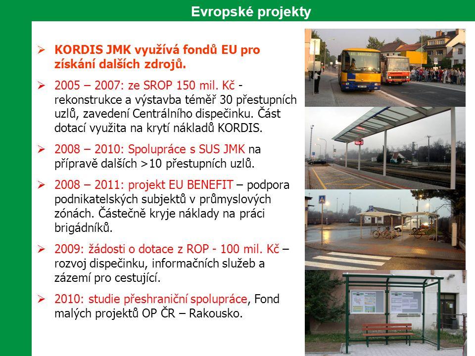  KORDIS JMK využívá fondů EU pro získání dalších zdrojů.  2005 – 2007: ze SROP 150 mil. Kč - rekonstrukce a výstavba téměř 30 přestupních uzlů, zave