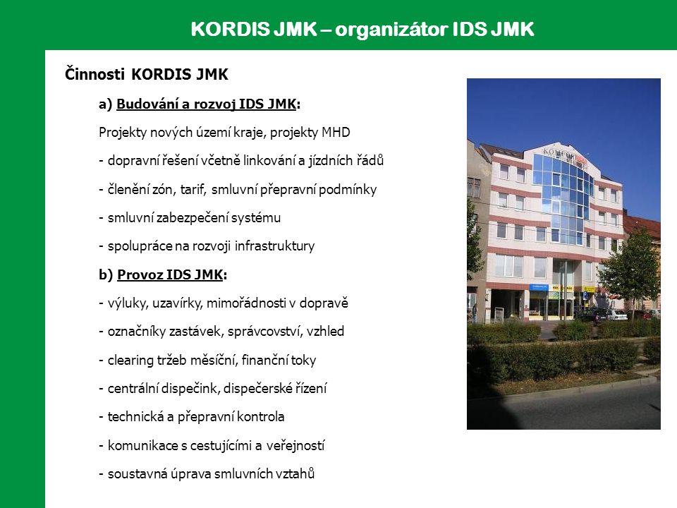 Činnosti KORDIS JMK a) Budování a rozvoj IDS JMK: Projekty nových území kraje, projekty MHD - dopravní řešení včetně linkování a jízdních řádů - členě