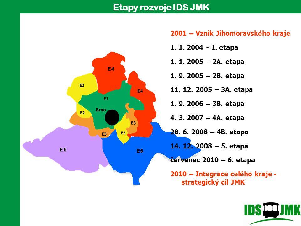 E4 2001 – Vznik Jihomoravského kraje 1. 1. 2004 - 1. etapa 1. 1. 2005 – 2A. etapa 1. 9. 2005 – 2B. etapa 11. 12. 2005 – 3A. etapa 1. 9. 2006 – 3B. eta