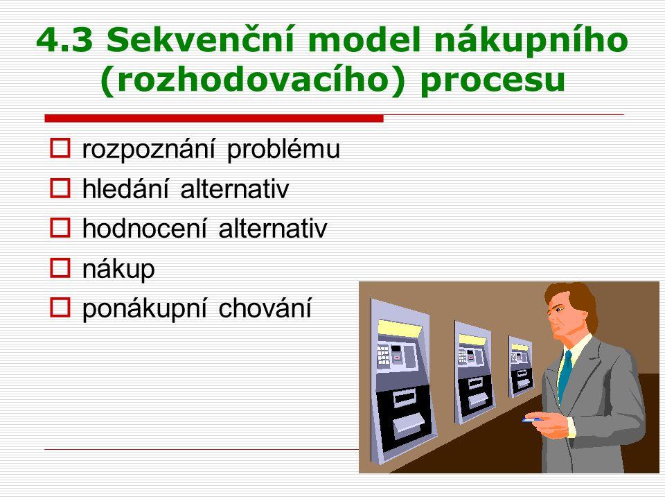 4.3 Sekvenční model nákupního (rozhodovacího) procesu  rozpoznání problému  hledání alternativ  hodnocení alternativ  nákup  ponákupní chování