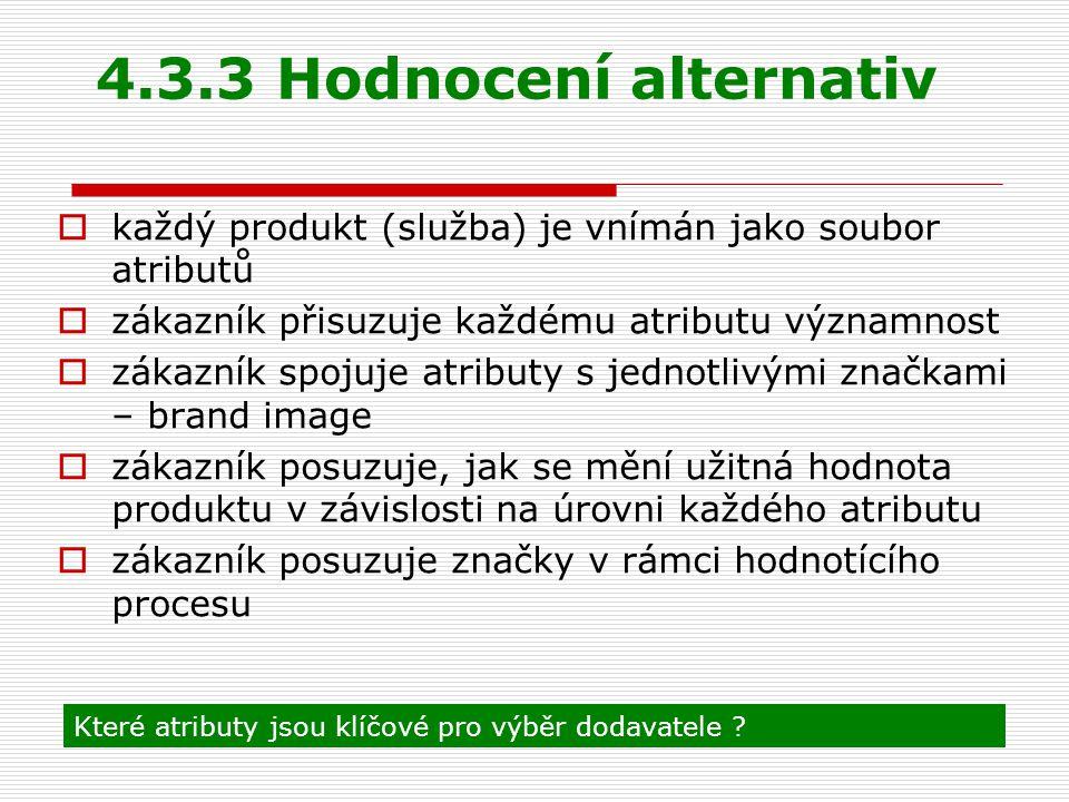 4.3.3 Hodnocení alternativ  každý produkt (služba) je vnímán jako soubor atributů  zákazník přisuzuje každému atributu významnost  zákazník spojuje atributy s jednotlivými značkami – brand image  zákazník posuzuje, jak se mění užitná hodnota produktu v závislosti na úrovni každého atributu  zákazník posuzuje značky v rámci hodnotícího procesu Které atributy jsou klíčové pro výběr dodavatele ?