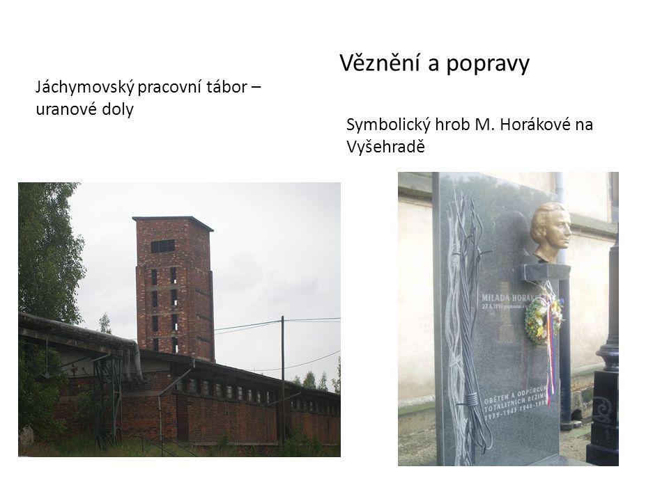 Věznění a popravy Jáchymovský pracovní tábor – uranové doly Symbolický hrob M. Horákové na Vyšehradě