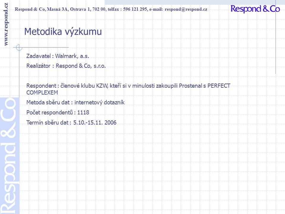 Respond & Co, Masná 3A, Ostrava 1, 702 00, telfax : 596 121 295, e-mail: respond@respond.cz www.respond.cz Komentář agentury Respond & Co Reklama 81,4% uživatelů Prostenalu vidělo reklamu na Prostenal, pro 71,5% uživatelů je tato reklama líbivá.