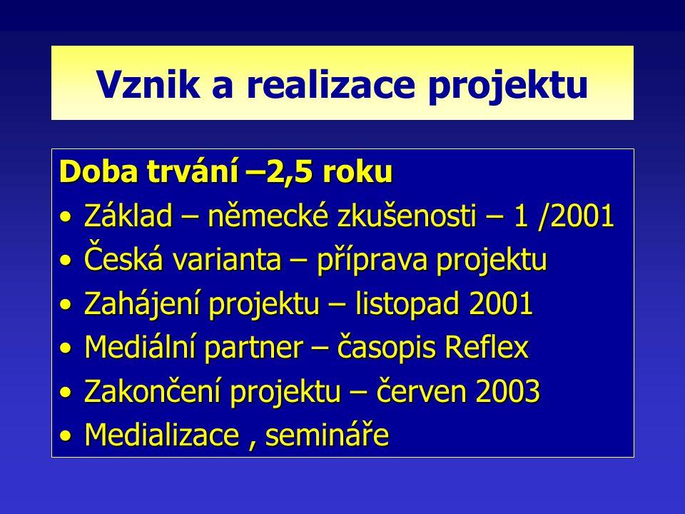 Vznik a realizace projektu Doba trvání –2,5 roku Základ – německé zkušenosti – 1 /2001Základ – německé zkušenosti – 1 /2001 Česká varianta – příprava