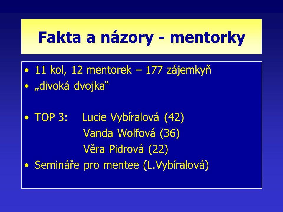 """Fakta a názory - mentorky 11 kol, 12 mentorek – 177 zájemkyň """"divoká dvojka TOP 3: Lucie Vybíralová (42) Vanda Wolfová (36) Věra Pidrová (22) Semináře pro mentee (L.Vybíralová)"""