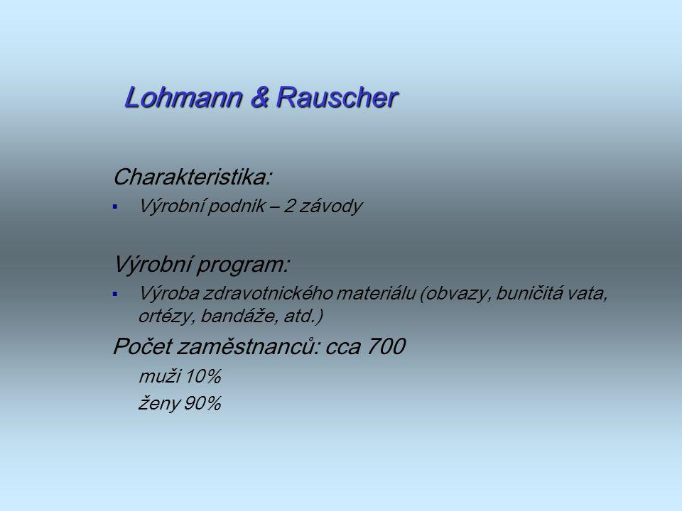 Charakteristika:  Výrobní podnik – 2 závody Výrobní program:  Výroba zdravotnického materiálu (obvazy, buničitá vata, ortézy, bandáže, atd.) Počet z