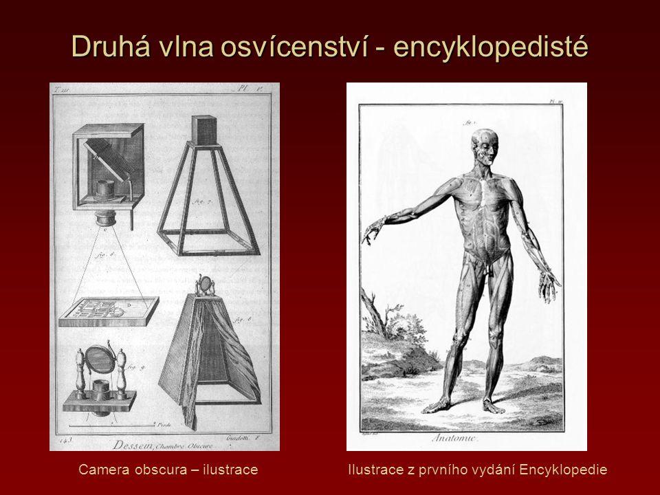 Druhá vlna osvícenství - encyklopedisté Ilustrace z prvního vydání EncyklopedieCamera obscura – ilustrace