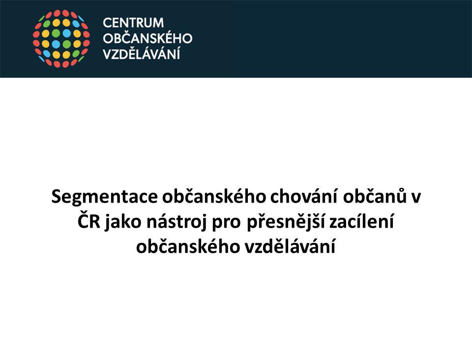 Krize politiky v číslech… Nízká důvěra Poslanecké sněmovně a vládě Nespokojenost s politickou situací (79% dotázaných) Lidí otevřených možnosti autoritativního způsobu vlády přibývá (24 %) Celkem 54 % populace si myslí, že s lidmi v ČR není zacházeno rovnoprávně a spravedlivě