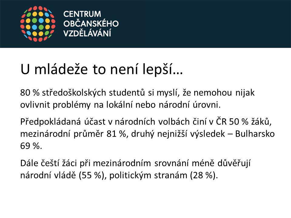 Studie občanského chování občanů v ČR