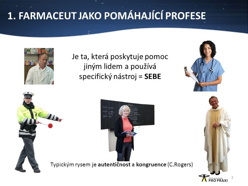 1. FARMACEUT JAKO POMÁHAJÍCÍ PROFESE 3 Je ta, která poskytuje pomoc jiným lidem a používá specifický nástroj = SEBE Typickým rysem je autentičnost a k