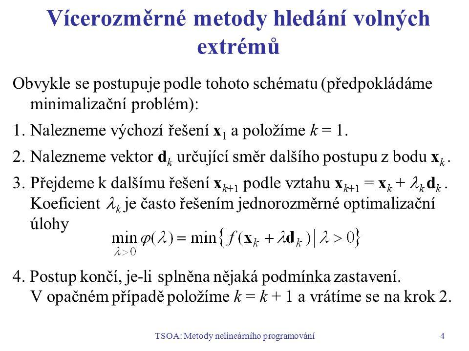 TSOA: Metody nelineárního programování4 Vícerozměrné metody hledání volných extrémů Obvykle se postupuje podle tohoto schématu (předpokládáme minimali