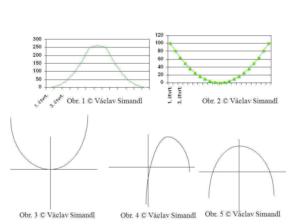Kvadratická funkce Kvadratická funkce má tvar: f(x): y = ax² a ≠ 0 Definičním oborem jsou všechna reálná čísla.